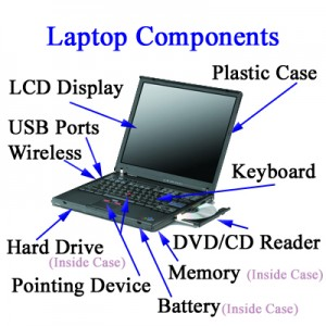 picture of laptops parts